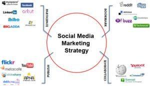 social-media-marketing-agency-22